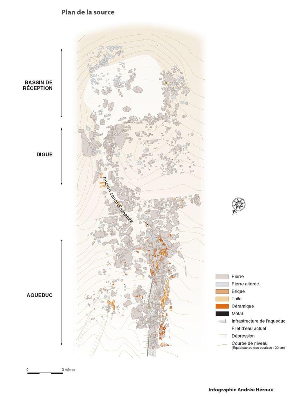 Plan des vestiges du bassin de réception, de la digue et de la canalisation de l'aqueduc. Infographie Andrée Héroux.